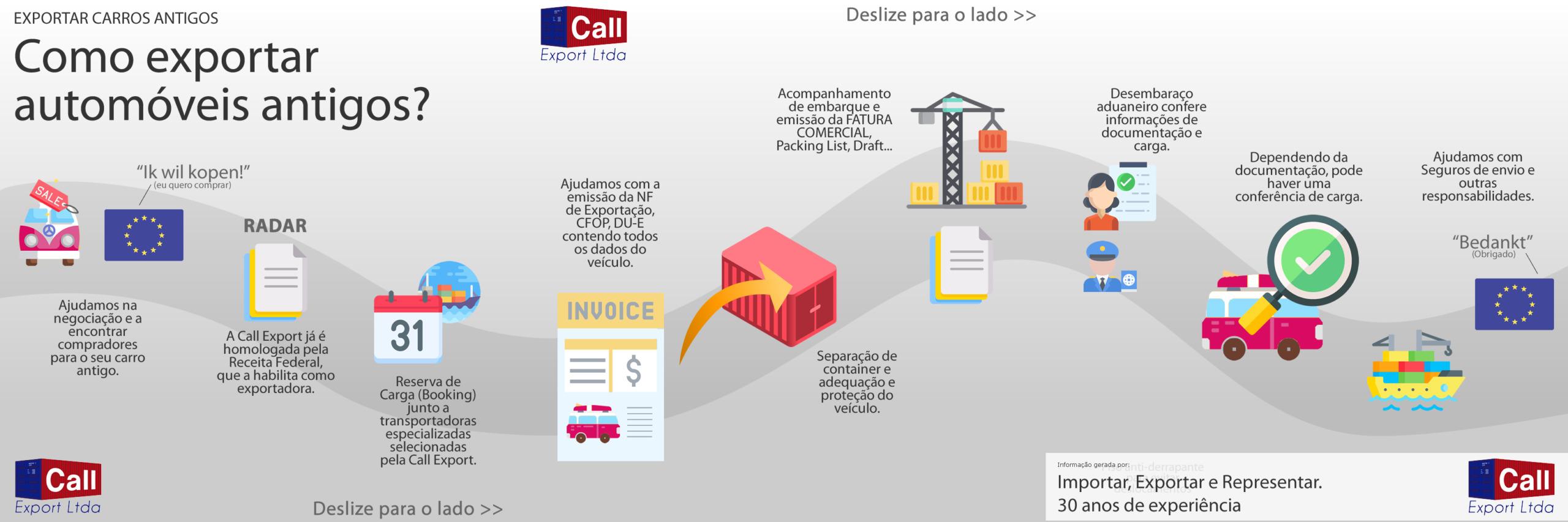 Call Export mostra o passo a passo de como exportar carros antigos. Infográfico por SNC Mídia.